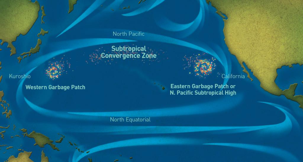 Течения тихого окена1 1024x548 Большое тихоокеанское мусорное пятно